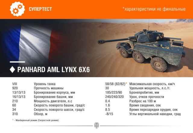 Panhard AML Lynx 6x6