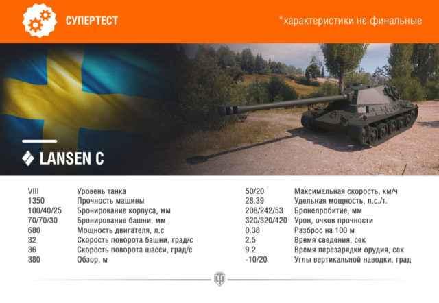 Lansen C - новый 8 СТ Швеции
