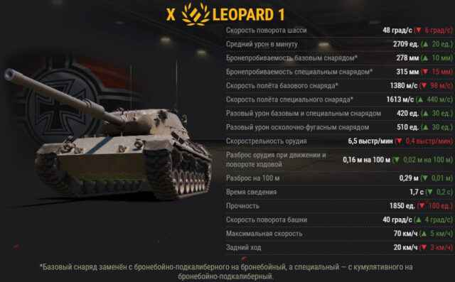 Ребаланс средних танков: STB-1, Leopard 1, AMX 30 B, 430, 430У