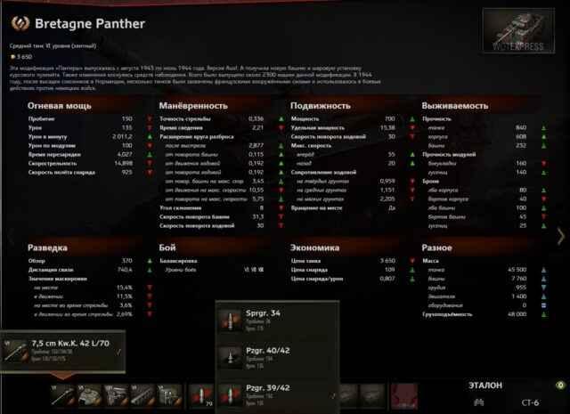 Bretagne Panther - Французский прем 6 уровня СТ