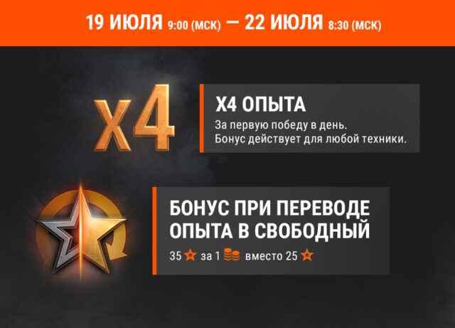 Акция «Сталинградская битва»