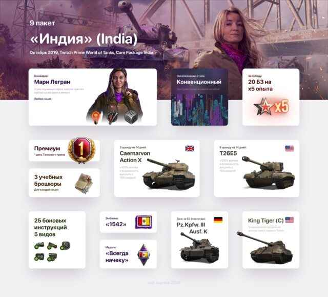 Твич Прайм – Пакет Индия (India) за Октябрь