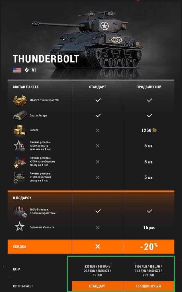 Премиум танки выходного дня: Thunderbolt VII и M4 Improved
