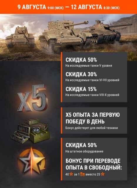 Акция «День рождения World of Tanks»