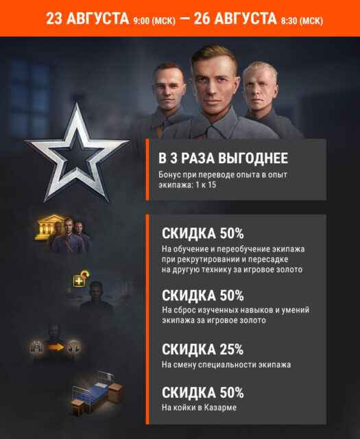 Акция «Победа на Курской дуге»