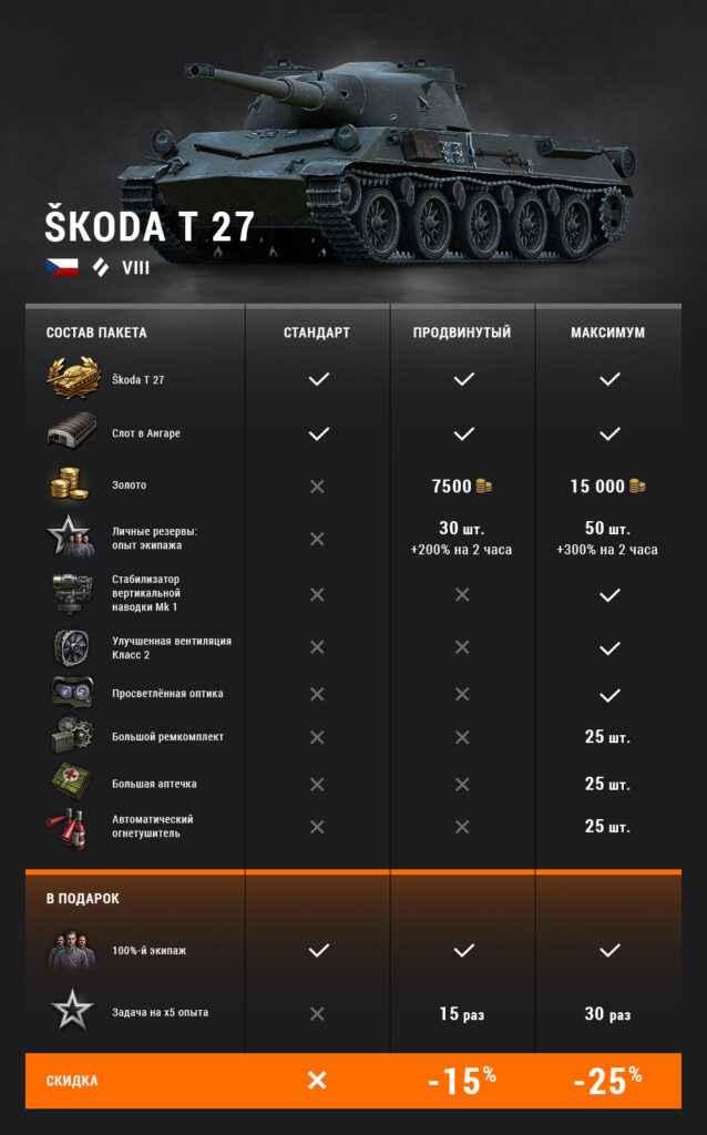 Škoda T 27: чешский барабан на VIII уровне. Впервые в продаже