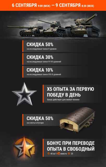 Акция «День танкиста»