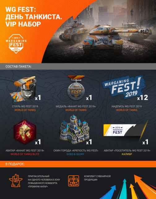 «WG Fest: День танкиста». Активности фестиваля