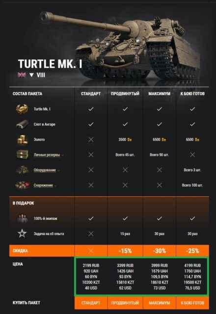 Turtle Mk. I: лучший урон в минуту на уровне. Впервые в продаже!