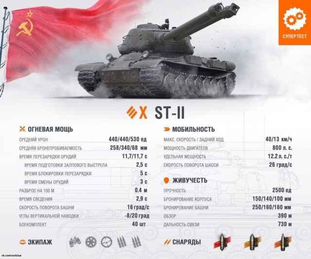 Новая двуствольная под-ветка СССР!