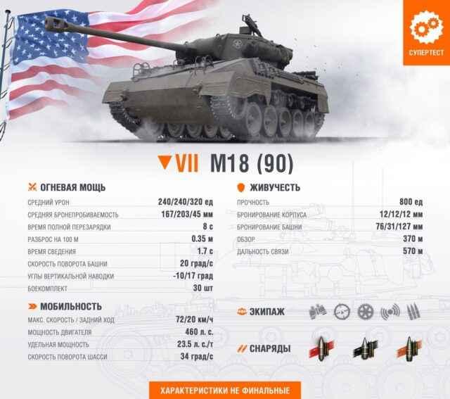 M18 (90) - Премимум ПТ-7 США