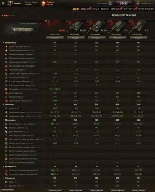 Объект 752 - ТТ СССР 9 уровня