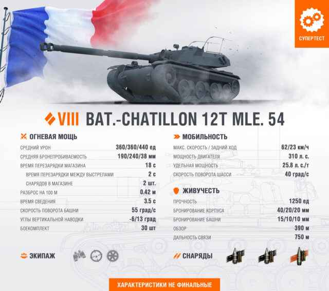 Bat.-Chatillon 12t mle. 54 - СТ-8 прем Франции