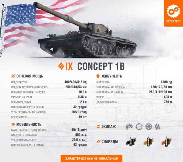 Concept 1b - ТТ 9 США