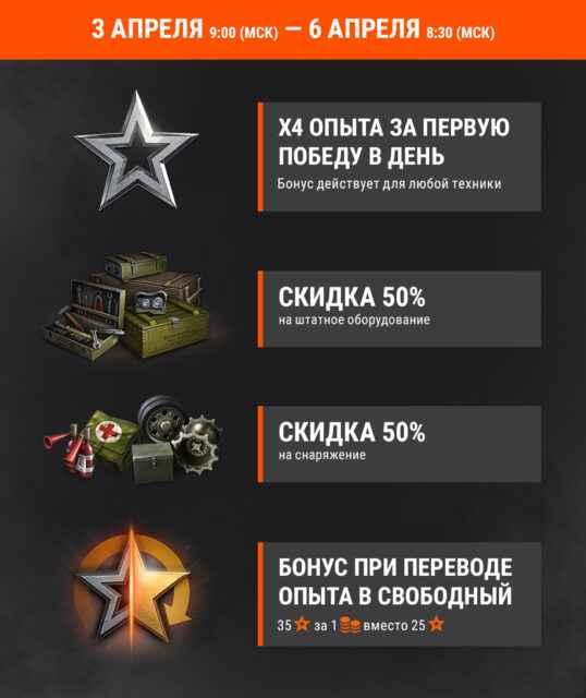 Акция «Освобождение Братиславы»: x4 за первую победу