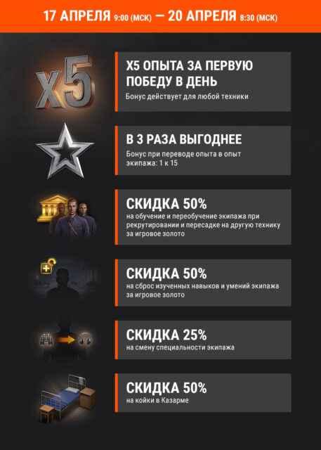 X5, бесплатный премиум аккаунт и другие бонусы апреля