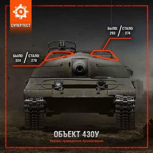 Нерф / Ребаланс средних танков: Progetto 65 и Объект 430У