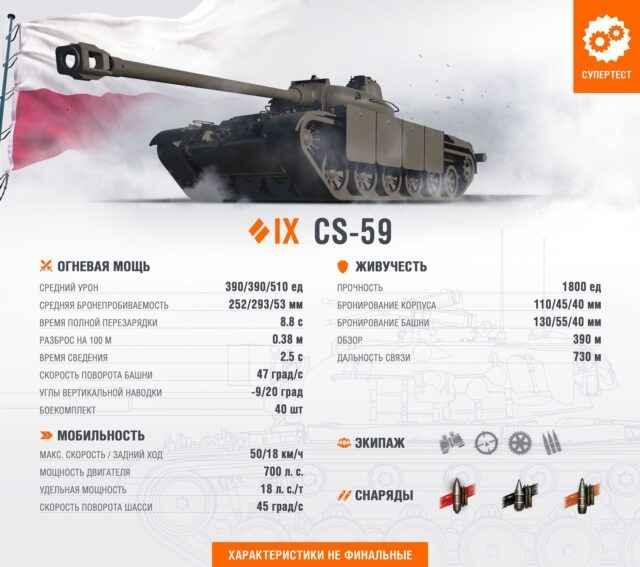 Польский СТ 9 уровня: CS-59