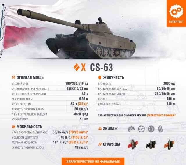 Польский СТ: CS-63 10 уровня