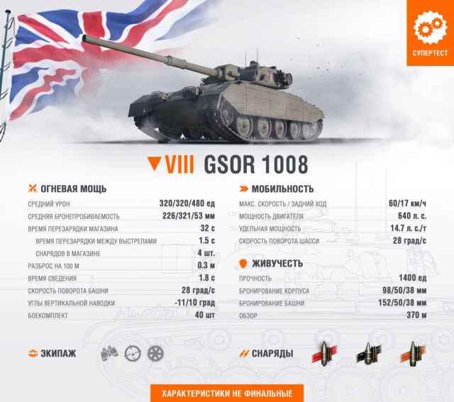 GSOR 1008 - барабанный прем ПТ 8 Британии