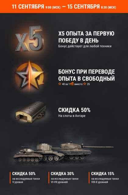 Акция «С Днём танкиста!»
